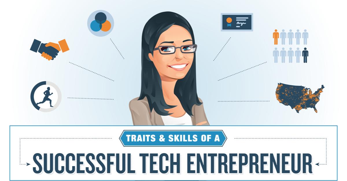 Traits & Skills of a Successful Tech Entrepreneur