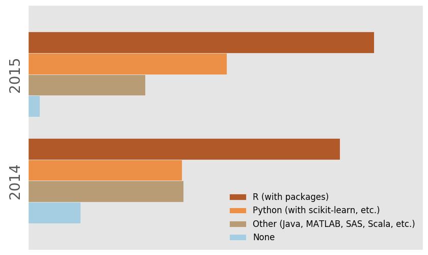 ML2_Graph