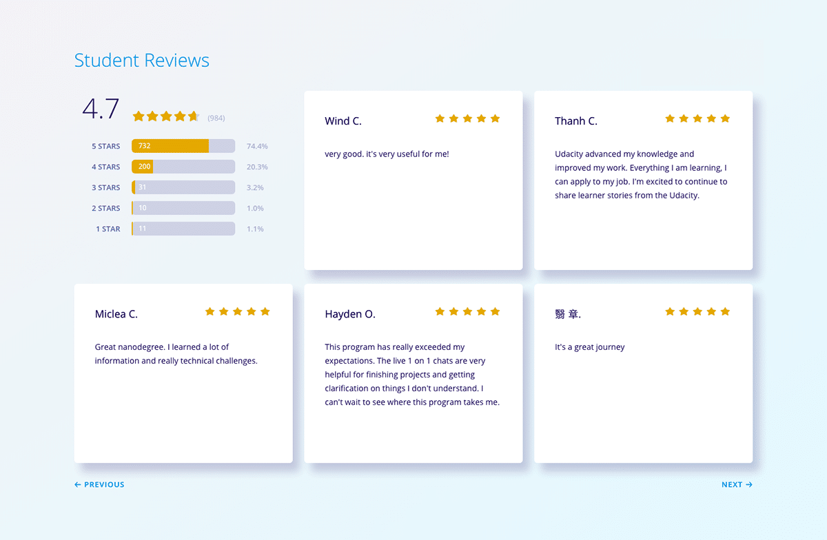Ratings and Reviews - Udacity